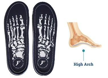 Footprint_high