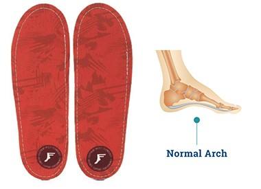 Footprint_mediumarch